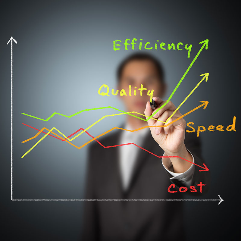 design for manufacture image showing efficiency, quality and speed increases reduce costs